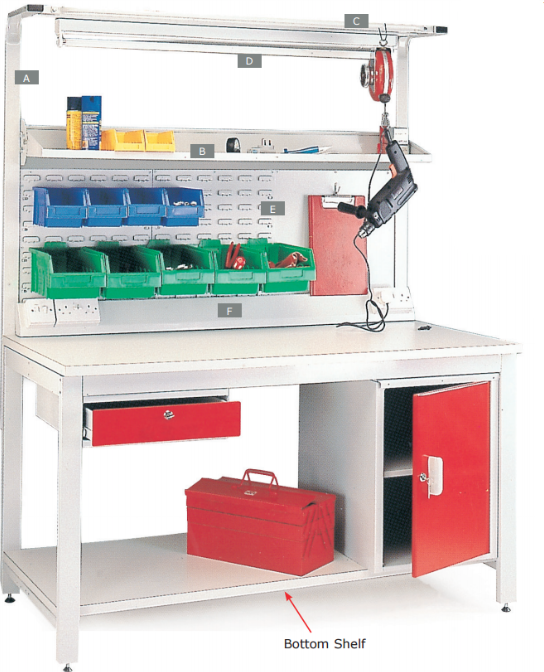 personalised workbench